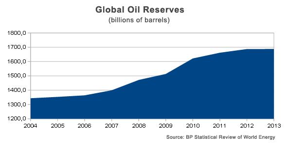 oilreserves1